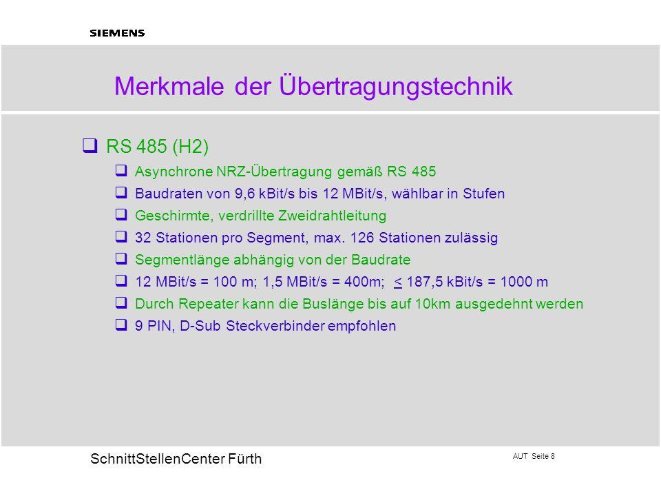 AUT Seite 9 20 SchnittStellenCenter Fürth PROFIBUS-DP/FMS Übertragungstechnik (Schicht 1) Geschirmte twisted pair Leitung nach EN 50170 Volume 2 B-Leitung(3) A- Leitung(8) 390 Ohm 220 Ohm 390 Ohm GND(5) VP(6) Die Versorgungsspannung für die Abschlußwiderstände im Stecker muß vom Teilnehmer zur Verfügung gestellt werden.