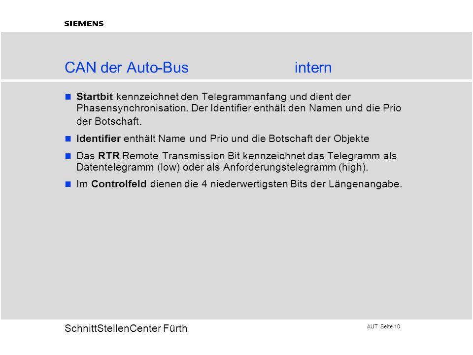 AUT Seite 10 20 SchnittStellenCenter Fürth CAN der Auto-Busintern Startbit kennzeichnet den Telegrammanfang und dient der Phasensynchronisation. Der I
