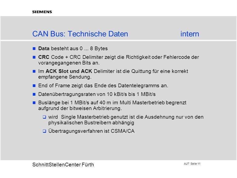 AUT Seite 11 20 SchnittStellenCenter Fürth CAN Bus: Technische Datenintern Data besteht aus 0... 8 Bytes CRC Code + CRC Delimiter zeigt die Richtigkei