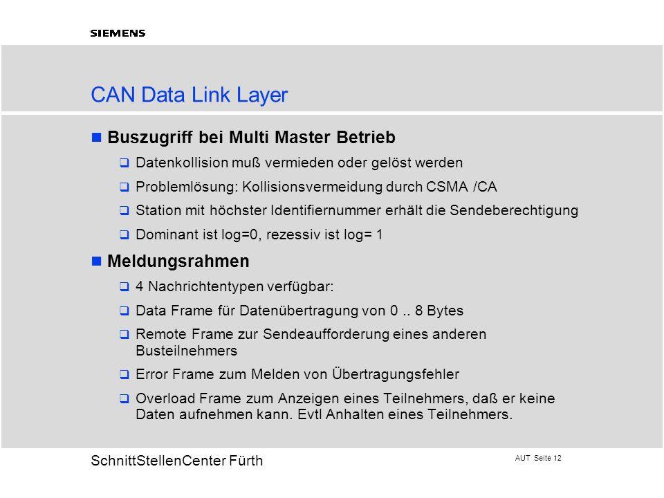 AUT Seite 12 20 SchnittStellenCenter Fürth CAN Data Link Layer Buszugriff bei Multi Master Betrieb Datenkollision muß vermieden oder gelöst werden Pro
