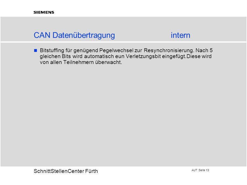 AUT Seite 13 20 SchnittStellenCenter Fürth CAN Datenübertragungintern Bitstuffing für genügend Pegelwechsel zur Resynchronisierung. Nach 5 gleichen Bi