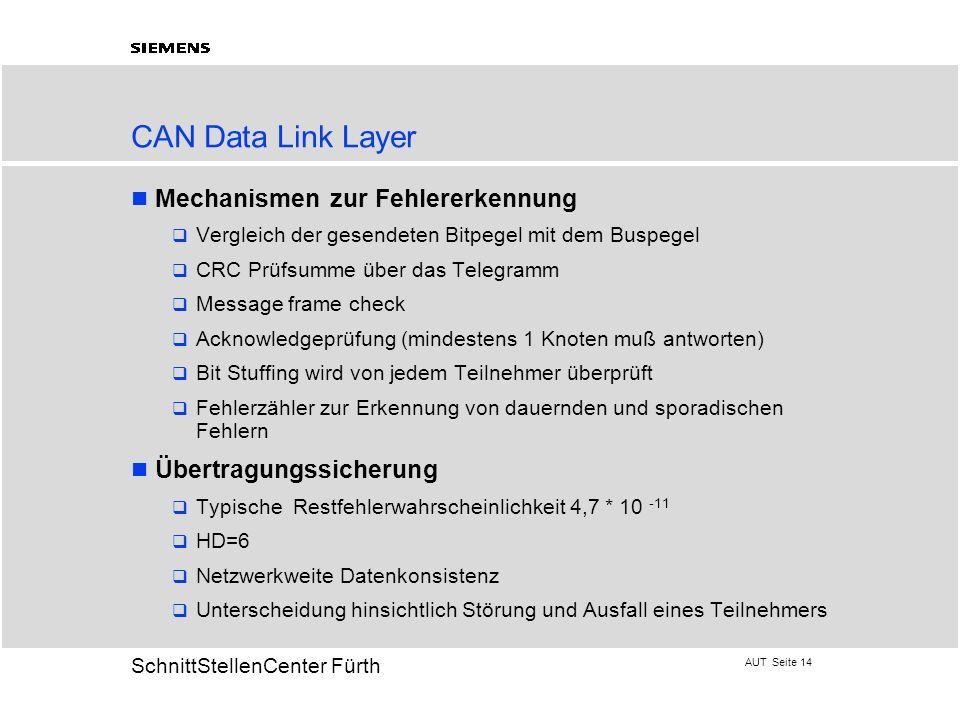 AUT Seite 14 20 SchnittStellenCenter Fürth CAN Data Link Layer Mechanismen zur Fehlererkennung Vergleich der gesendeten Bitpegel mit dem Buspegel CRC