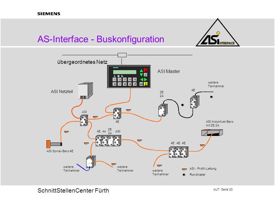 AUT Seite 20 20 SchnittStellenCenter Fürth AS-Interface - Buskonfiguration weitere Teilnehmer weitere Teilnehmer weitere Teilnehmer ASI Induktiver Ber