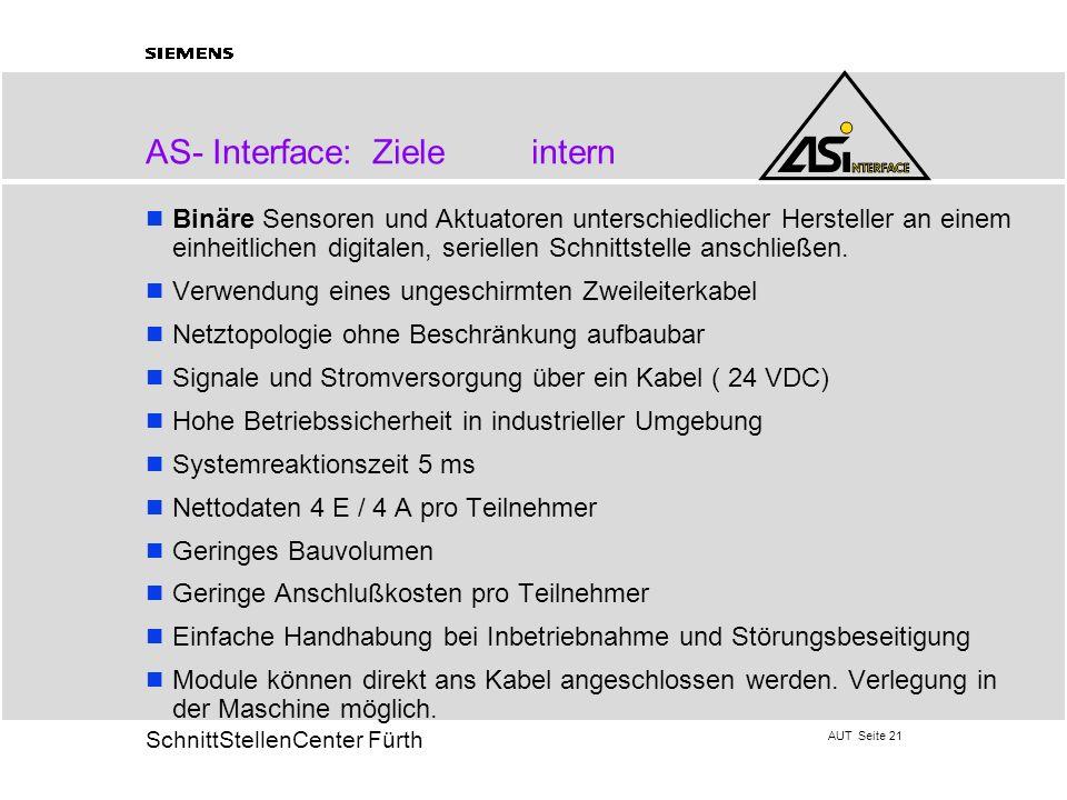 AUT Seite 21 20 SchnittStellenCenter Fürth AS- Interface: Ziele intern Binäre Sensoren und Aktuatoren unterschiedlicher Hersteller an einem einheitlic