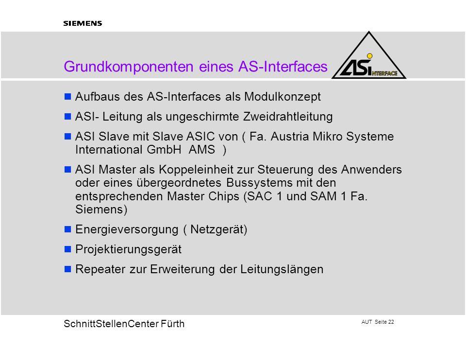 AUT Seite 22 20 SchnittStellenCenter Fürth Grundkomponenten eines AS-Interfaces Aufbaus des AS-Interfaces als Modulkonzept ASI- Leitung als ungeschirm