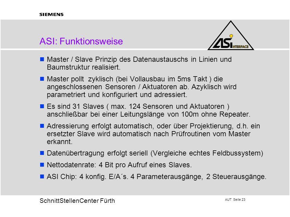 AUT Seite 23 20 SchnittStellenCenter Fürth ASI: Funktionsweise Master / Slave Prinzip des Datenaustauschs in Linien und Baumstruktur realisiert. Maste