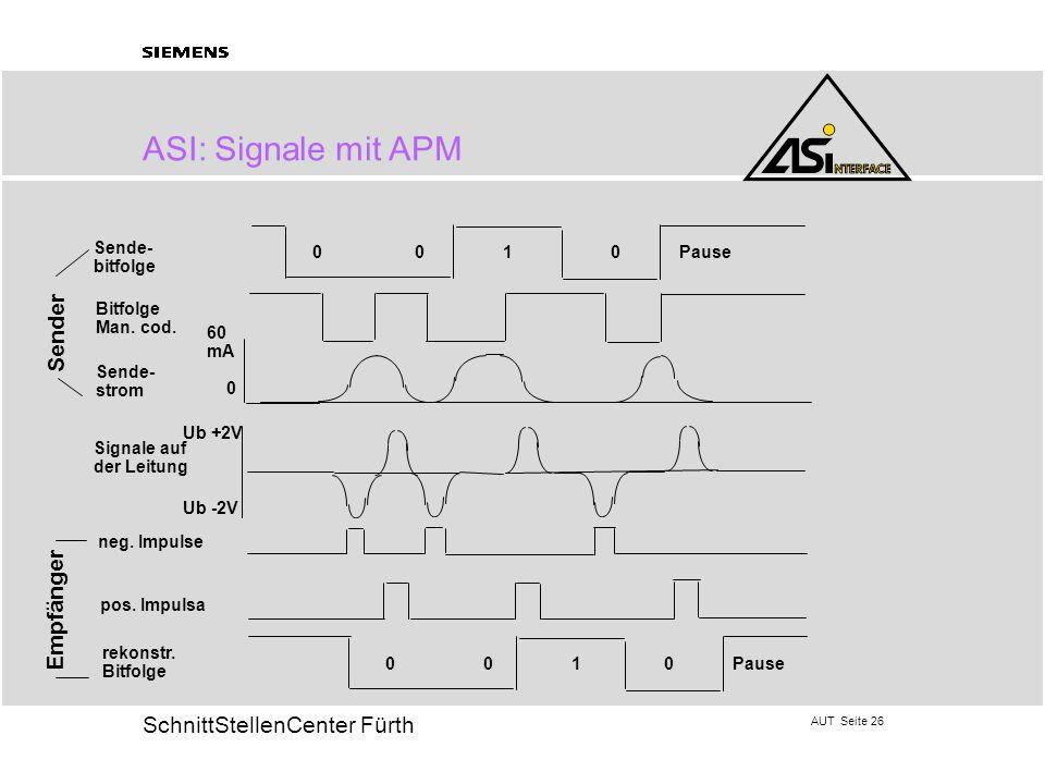 AUT Seite 26 20 SchnittStellenCenter Fürth ASI: Signale mit APM 0 0 1 0 Pause 60 mA 0 Ub +2V Ub -2V Sende- bitfolge Bitfolge Man. cod. Sende- strom Si