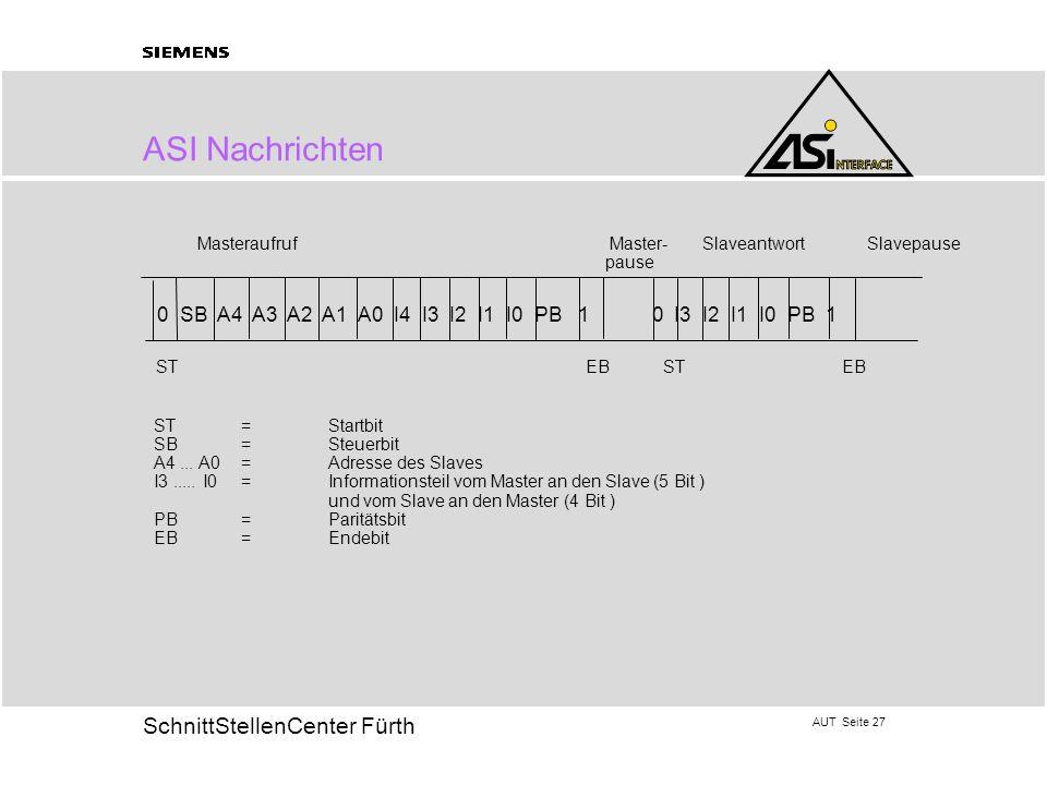 AUT Seite 27 20 SchnittStellenCenter Fürth ASI Nachrichten 0 SB A4 A3 A2 A1 A0 I4 I3 I2 I1 I0 PB 1 0 I3 I2 I1 I0 PB 1 Masteraufruf Master- Slaveantwor