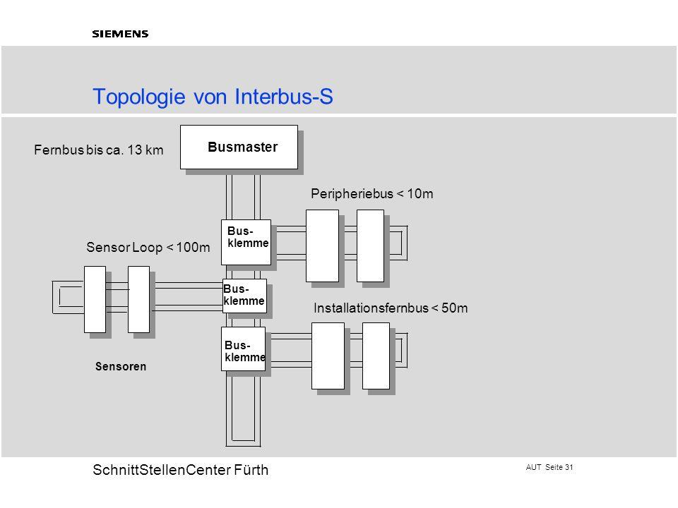 AUT Seite 31 20 SchnittStellenCenter Fürth Topologie von Interbus-S Busmaster Peripheriebus < 10m Installationsfernbus < 50m Sensor Loop < 100m Bus- k