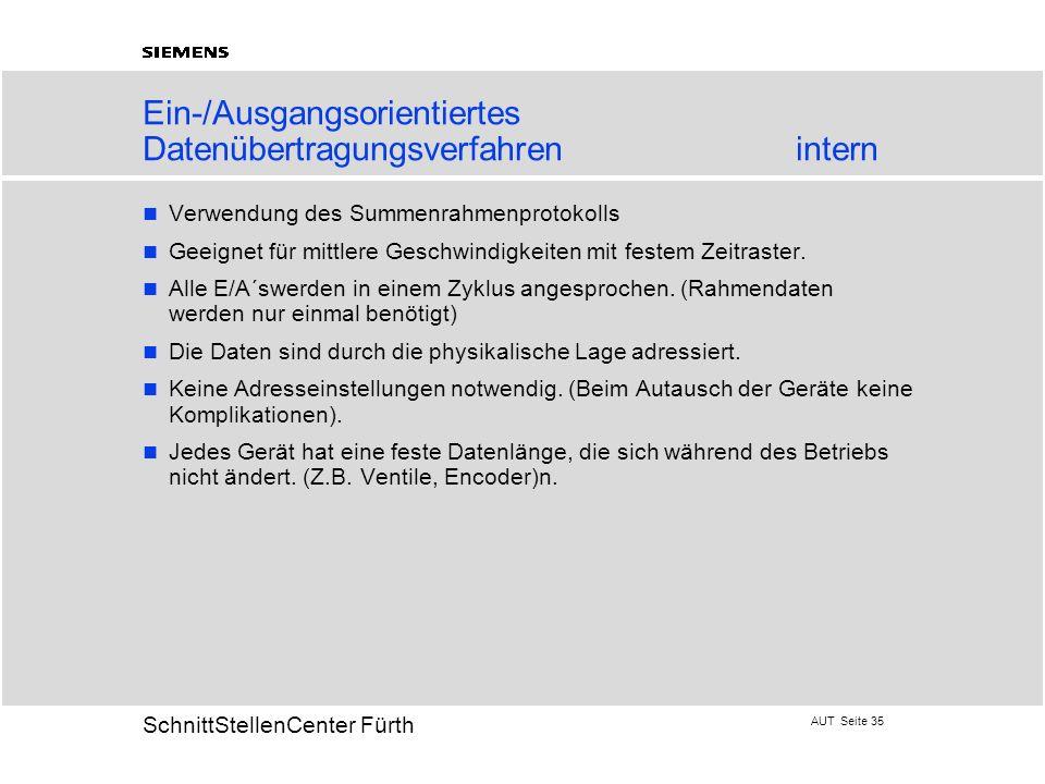 AUT Seite 35 20 SchnittStellenCenter Fürth Ein-/Ausgangsorientiertes Datenübertragungsverfahrenintern Verwendung des Summenrahmenprotokolls Geeignet f