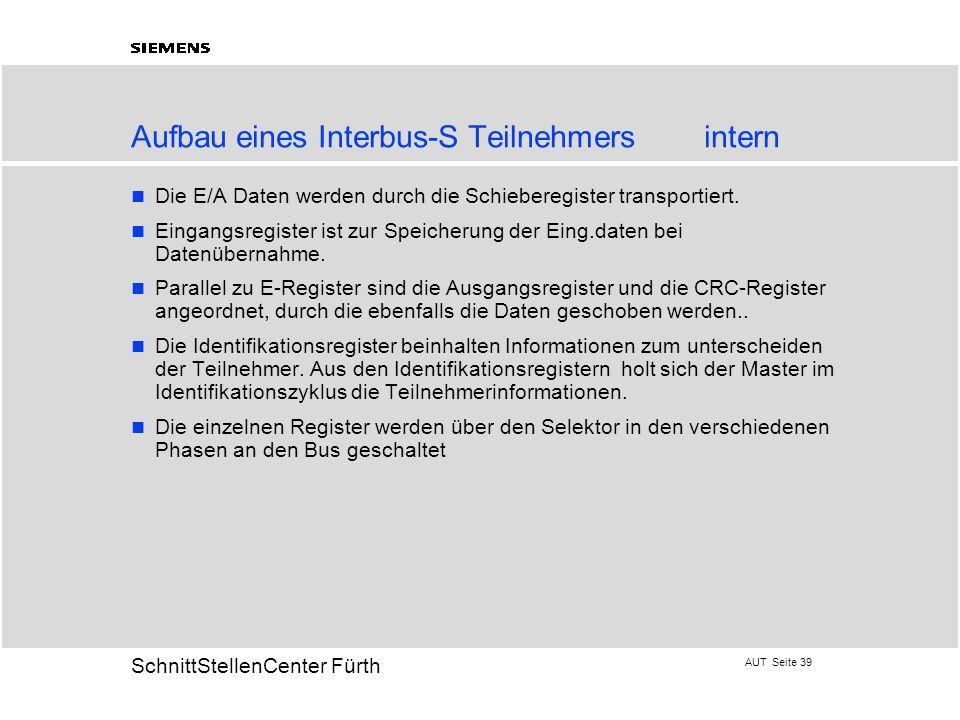 AUT Seite 39 20 SchnittStellenCenter Fürth Aufbau eines Interbus-S Teilnehmers intern Die E/A Daten werden durch die Schieberegister transportiert. Ei