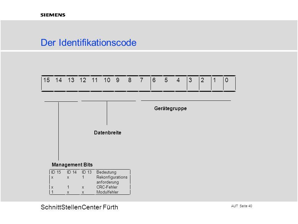 AUT Seite 40 20 SchnittStellenCenter Fürth Der Identifikationscode Gerätegruppe Datenbreite Management Bits ID 15ID 14ID 13Bedeutung xx1Rekonfiguratio
