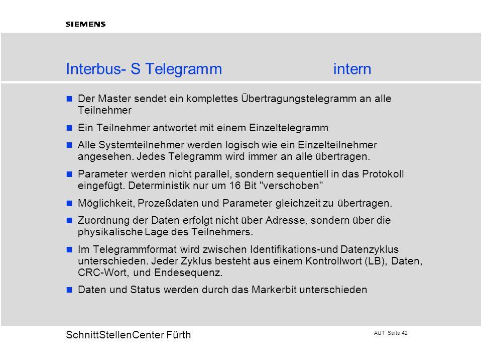 AUT Seite 42 20 SchnittStellenCenter Fürth Interbus- S Telegrammintern Der Master sendet ein komplettes Übertragungstelegramm an alle Teilnehmer Ein T