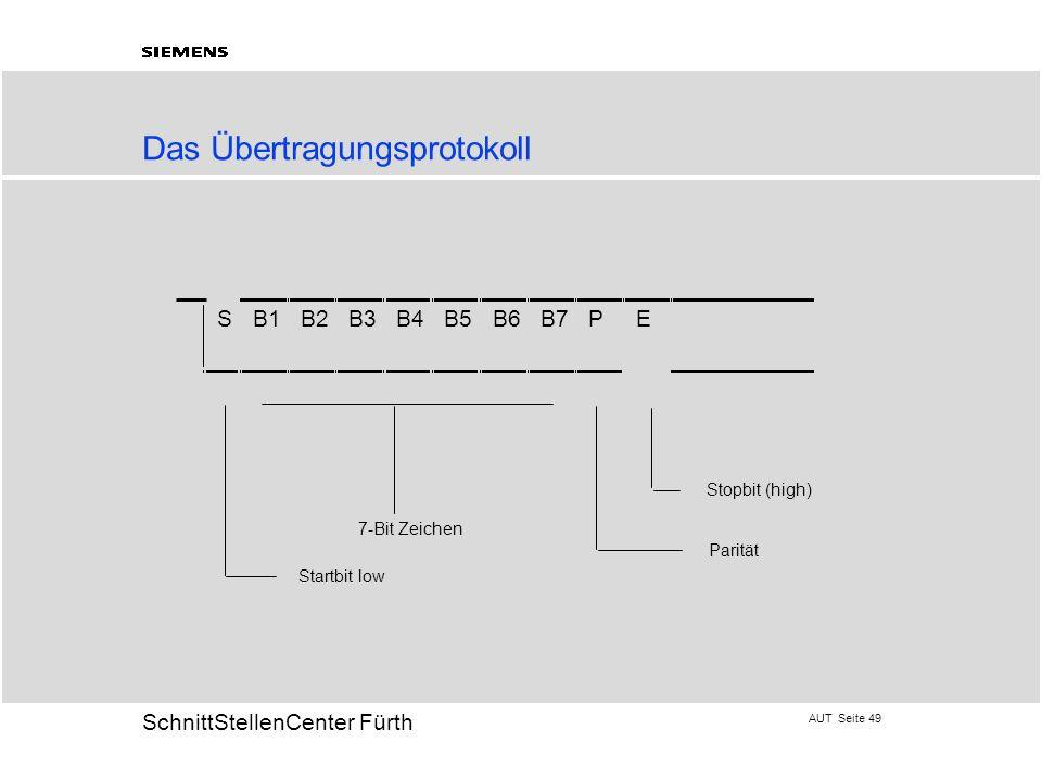 AUT Seite 49 20 SchnittStellenCenter Fürth Das Übertragungsprotokoll S B1 B2 B3 B4 B5 B6 B7 P E Startbit low 7-Bit Zeichen Parität Stopbit (high)