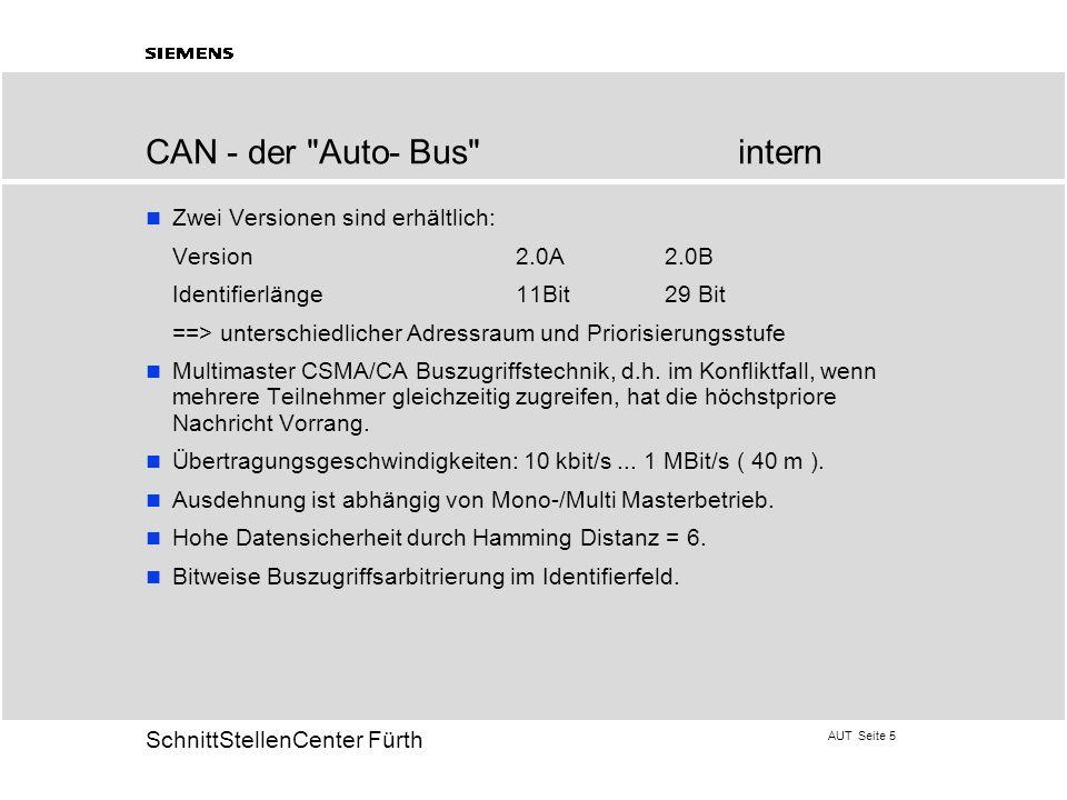 AUT Seite 5 20 SchnittStellenCenter Fürth Zwei Versionen sind erhältlich: Version2.0A2.0B Identifierlänge11Bit29 Bit ==> unterschiedlicher Adressraum
