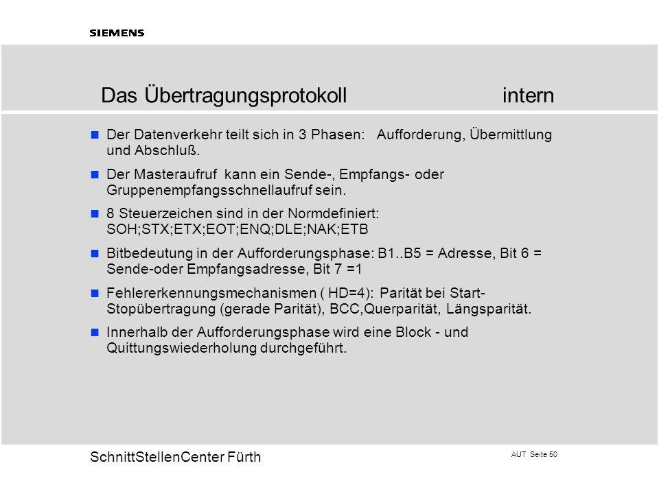 AUT Seite 50 20 SchnittStellenCenter Fürth Der Datenverkehr teilt sich in 3 Phasen: Aufforderung, Übermittlung und Abschluß. Der Masteraufruf kann ein
