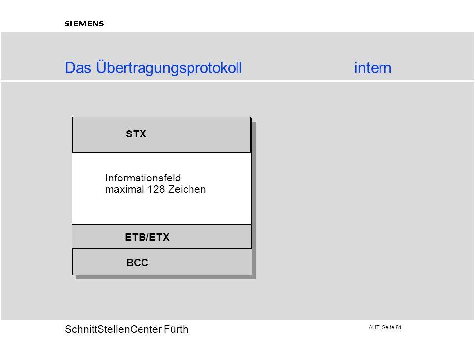 AUT Seite 51 20 SchnittStellenCenter Fürth Das Übertragungsprotokoll intern STX ETB/ETX BCC Informationsfeld maximal 128 Zeichen