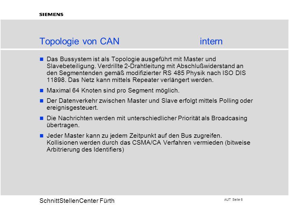 AUT Seite 6 20 SchnittStellenCenter Fürth Topologie von CANintern Das Bussystem ist als Topologie ausgeführt mit Master und Slavebeteiligung. Verdrill