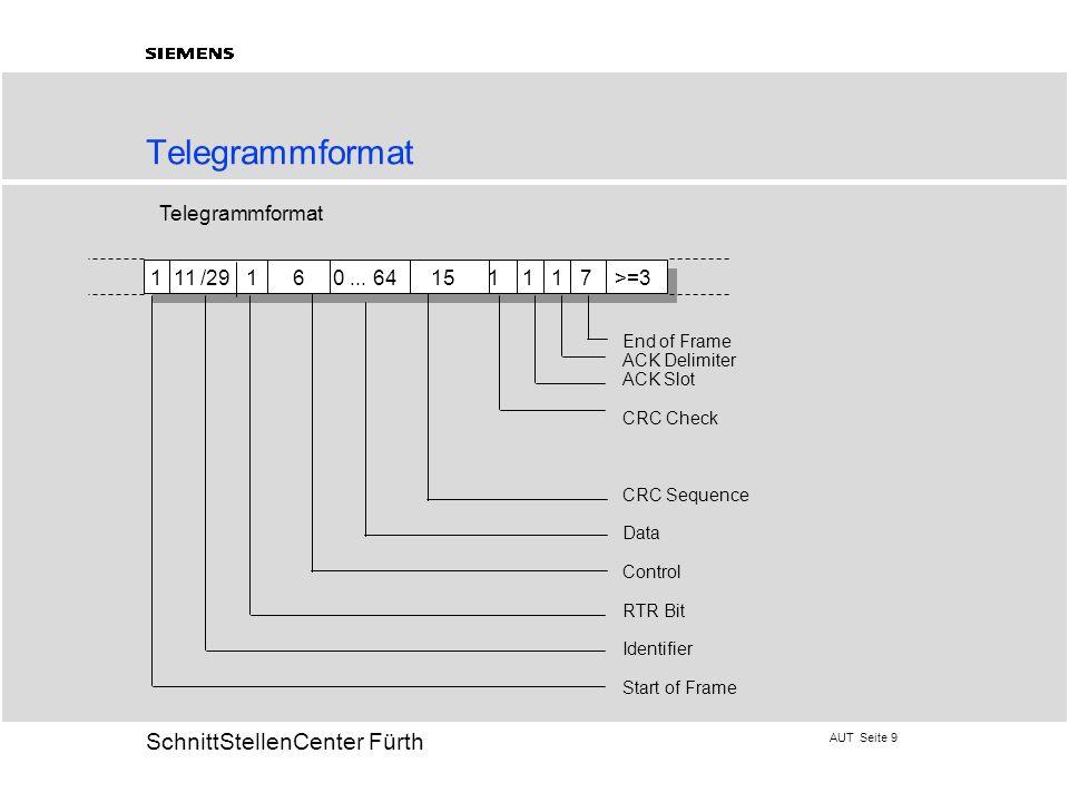 AUT Seite 9 20 SchnittStellenCenter Fürth Telegrammformat 1 11 /29 1 6 0... 64 15 1 1 1 7 >=3 Telegrammformat End of Frame ACK Delimiter ACK Slot CRC
