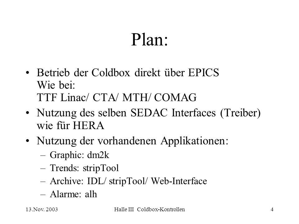 13.Nov. 2003Halle III Coldbox-Kontrollen4 Plan: Betrieb der Coldbox direkt über EPICS Wie bei: TTF Linac/ CTA/ MTH/ COMAG Nutzung des selben SEDAC Int