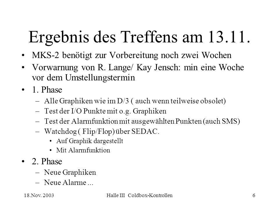 18.Nov. 2003Halle III Coldbox-Kontrollen6 Ergebnis des Treffens am 13.11. MKS-2 benötigt zur Vorbereitung noch zwei Wochen Vorwarnung von R. Lange/ Ka