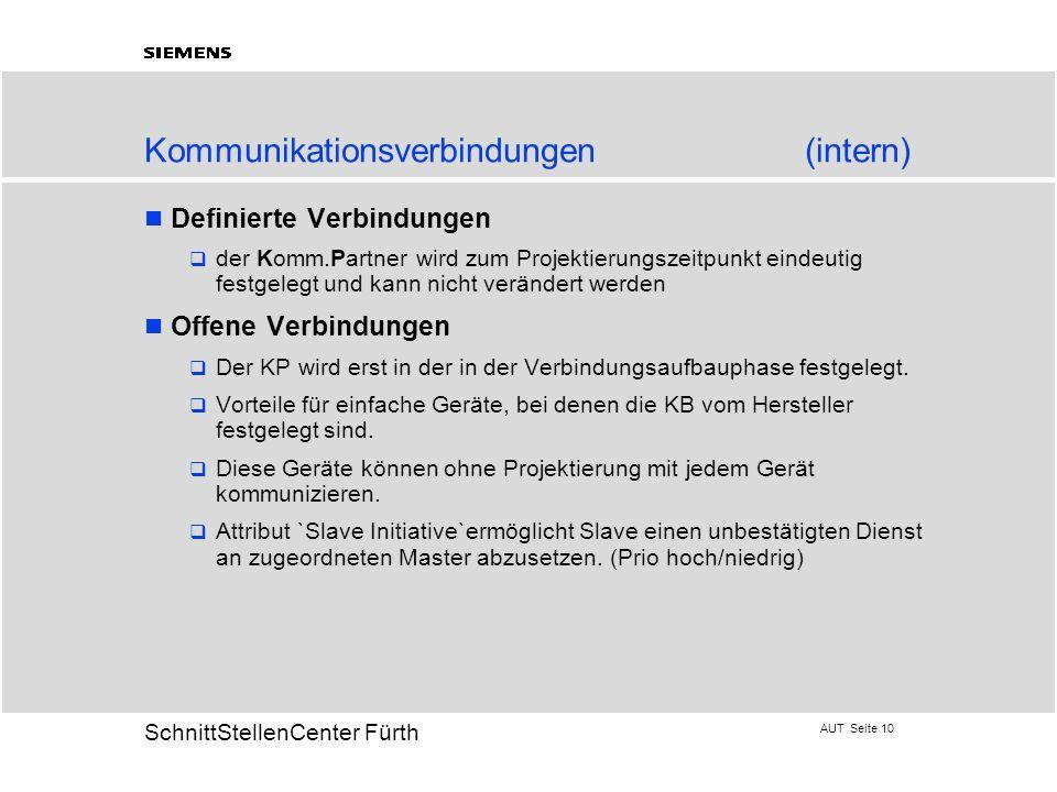 AUT Seite 10 20 SchnittStellenCenter Fürth Kommunikationsverbindungen(intern) Definierte Verbindungen der Komm.Partner wird zum Projektierungszeitpunk