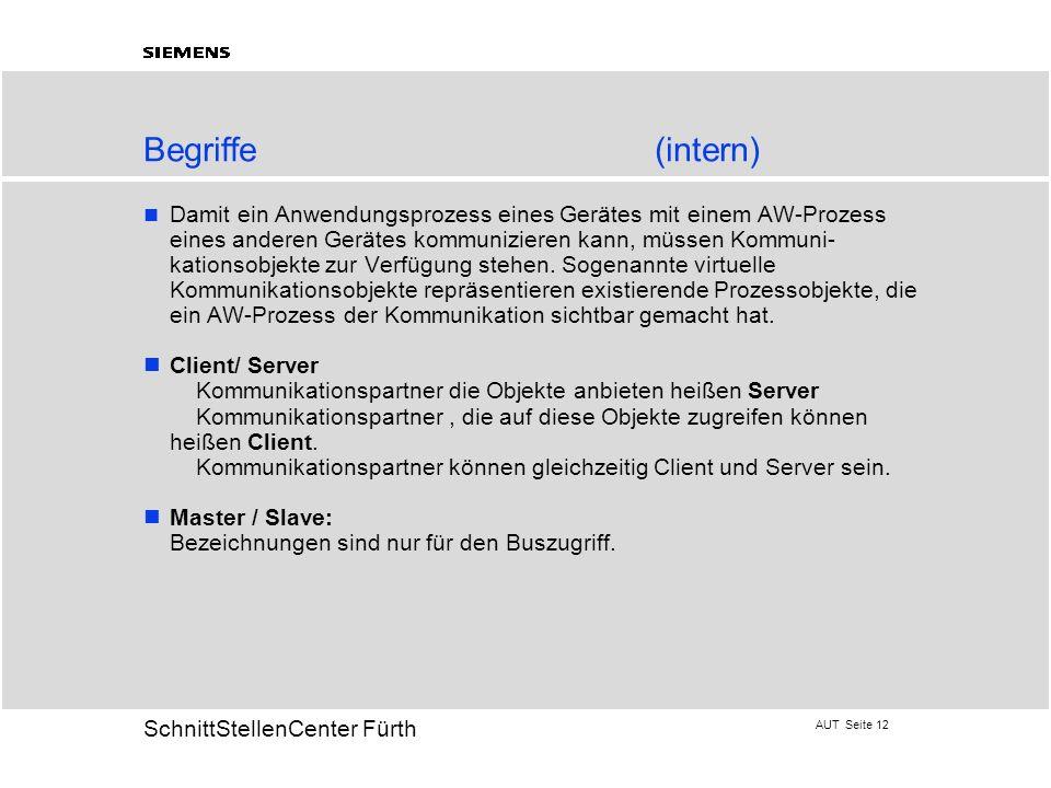 AUT Seite 12 20 SchnittStellenCenter Fürth Begriffe (intern) Damit ein Anwendungsprozess eines Gerätes mit einem AW-Prozess eines anderen Gerätes komm