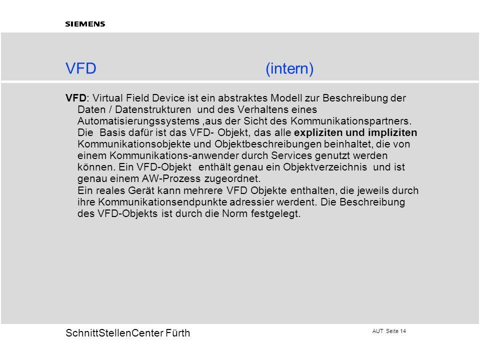 AUT Seite 14 20 SchnittStellenCenter Fürth VFD(intern) VFD: Virtual Field Device ist ein abstraktes Modell zur Beschreibung der Daten / Datenstrukture