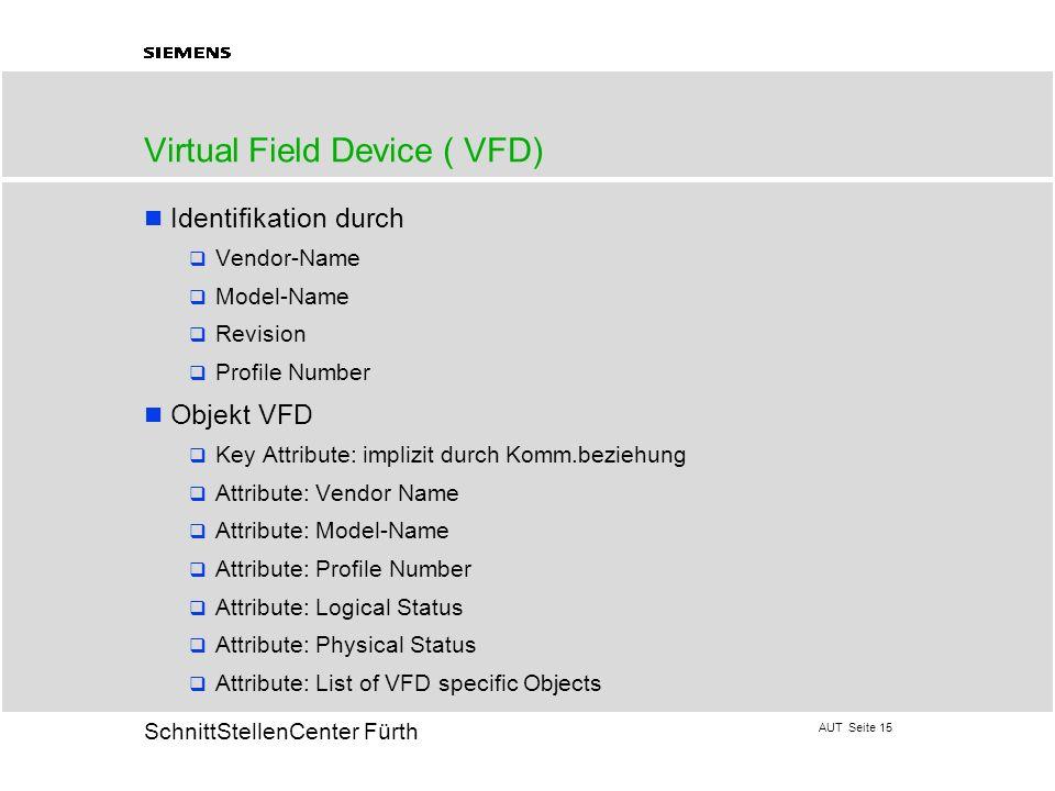 AUT Seite 15 20 SchnittStellenCenter Fürth Virtual Field Device ( VFD) Identifikation durch Vendor-Name Model-Name Revision Profile Number Objekt VFD