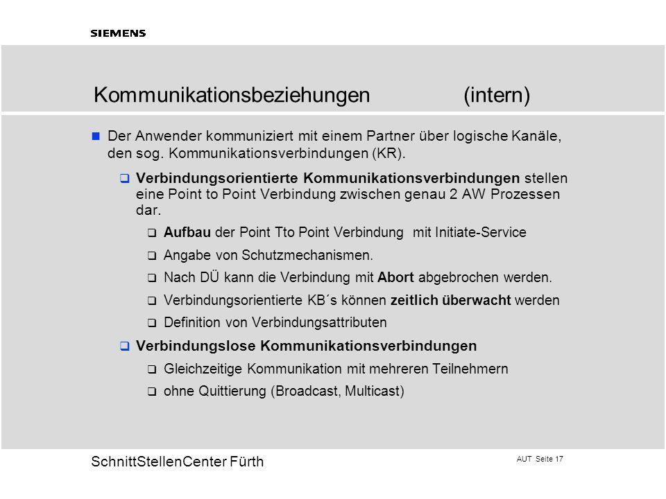 AUT Seite 17 20 SchnittStellenCenter Fürth Der Anwender kommuniziert mit einem Partner über logische Kanäle, den sog. Kommunikationsverbindungen (KR).