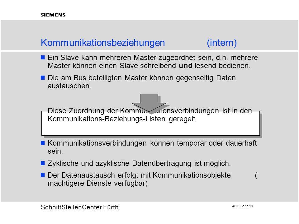 AUT Seite 19 20 SchnittStellenCenter Fürth Kommunikationsbeziehungen(intern) Ein Slave kann mehreren Master zugeordnet sein, d.h. mehrere Master könne