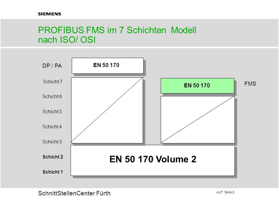 AUT Seite 2 20 SchnittStellenCenter Fürth Schicht 7 Schicht 6 Schicht 5 Schicht 4 Schicht 3 Schicht 2 Schicht 1 EN 50 170 EN 50 170 Volume 2 FMS DP /
