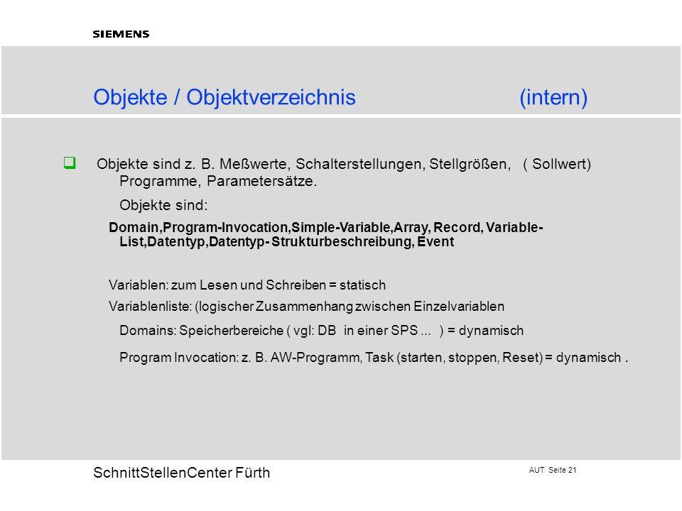 AUT Seite 21 20 SchnittStellenCenter Fürth Objekte / Objektverzeichnis(intern) Objekte sind z. B. Meßwerte, Schalterstellungen, Stellgrößen, ( Sollwer