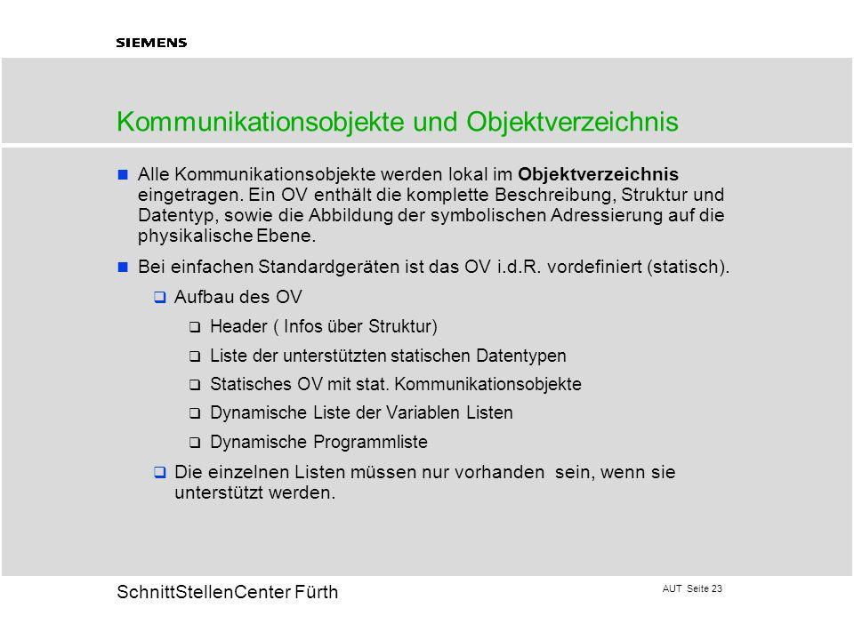 AUT Seite 23 20 SchnittStellenCenter Fürth Kommunikationsobjekte und Objektverzeichnis Alle Kommunikationsobjekte werden lokal im Objektverzeichnis ei