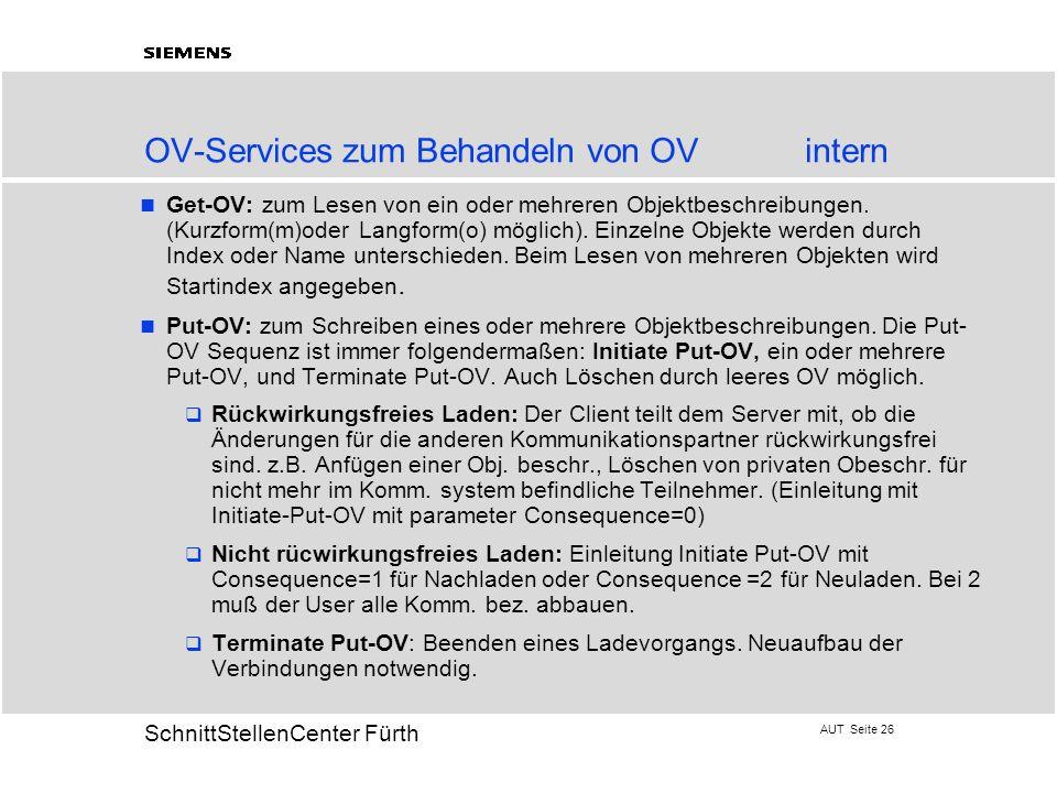 AUT Seite 26 20 SchnittStellenCenter Fürth OV-Services zum Behandeln von OVintern Get-OV: zum Lesen von ein oder mehreren Objektbeschreibungen. (Kurzf