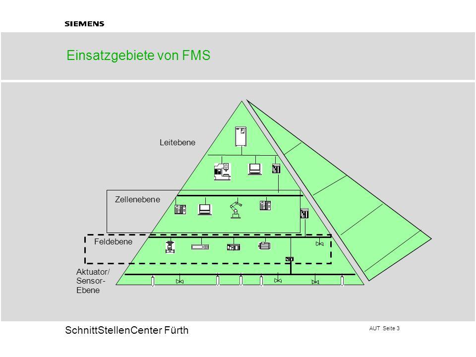 AUT Seite 3 20 SchnittStellenCenter Fürth Leitebene Zellenebene Feldebene Aktuator/ Sensor- Ebene Einsatzgebiete von FMS