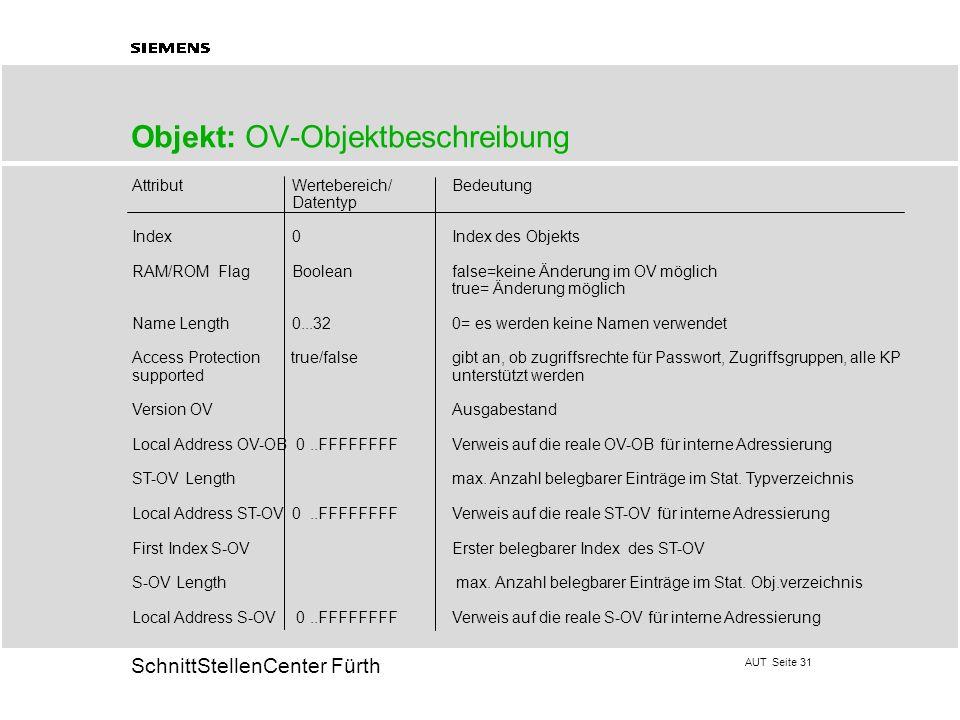 AUT Seite 31 20 SchnittStellenCenter Fürth Objekt: OV-Objektbeschreibung AttributWertebereich/Bedeutung Datentyp Index0Index des Objekts RAM/ROM FlagB