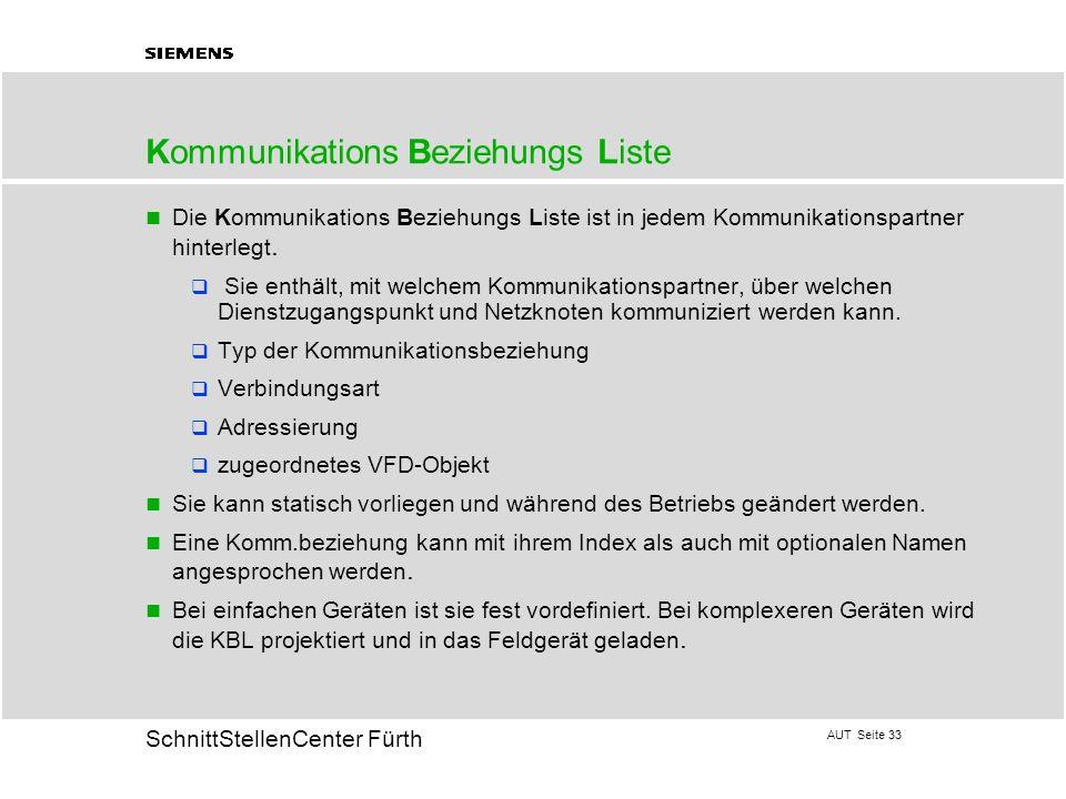 AUT Seite 33 20 SchnittStellenCenter Fürth Die Kommunikations Beziehungs Liste ist in jedem Kommunikationspartner hinterlegt. Sie enthält, mit welchem