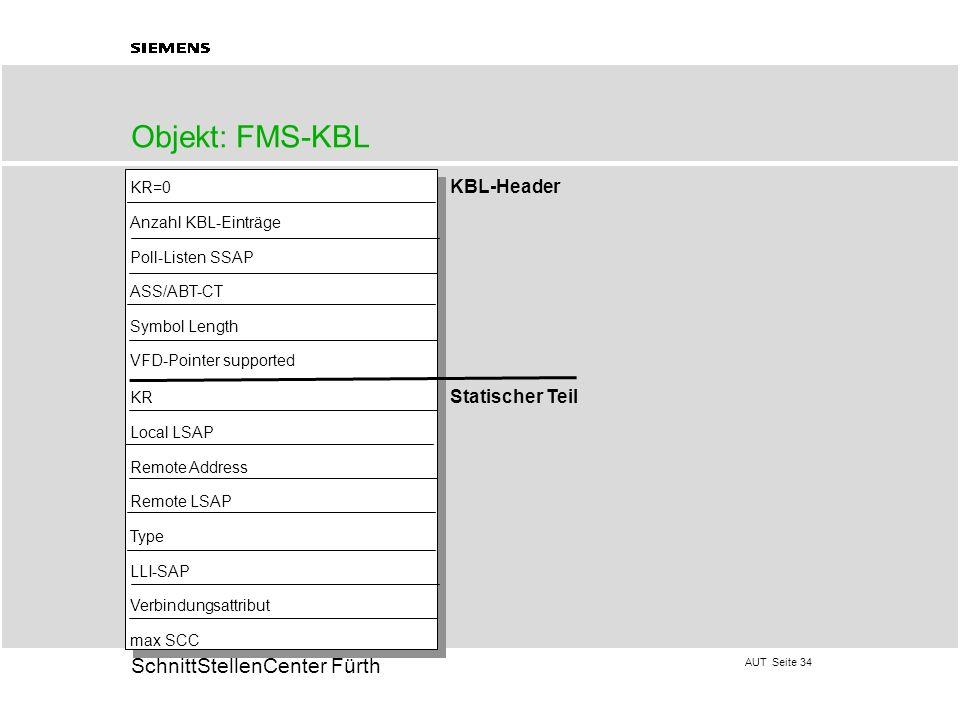 AUT Seite 34 20 SchnittStellenCenter Fürth Objekt: FMS-KBL KR=0 KBL-Header Anzahl KBL-Einträge Poll-Listen SSAP ASS/ABT-CT Symbol Length VFD-Pointer s