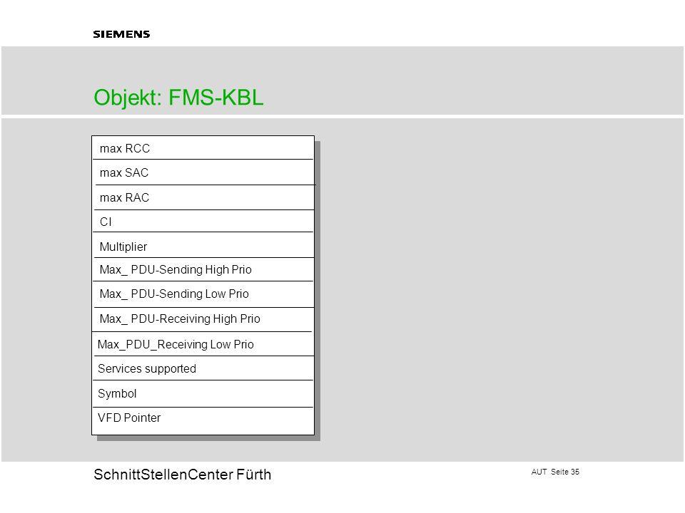 AUT Seite 35 20 SchnittStellenCenter Fürth Objekt: FMS-KBL max RCC max SAC max RAC CI Multiplier Max_ PDU-Sending High Prio Max_ PDU-Sending Low Prio