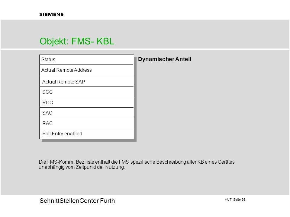 AUT Seite 36 20 SchnittStellenCenter Fürth Objekt: FMS- KBL Die FMS-Komm. Bez.liste enthält die FMS spezifische Beschreibung aller KB eines Gerätes un