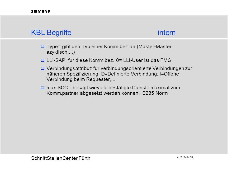 AUT Seite 38 20 SchnittStellenCenter Fürth KBL Begriffe intern Type= gibt den Typ einer Komm.bez an (Master-Master azyklisch,...) LLI-SAP: für diese K