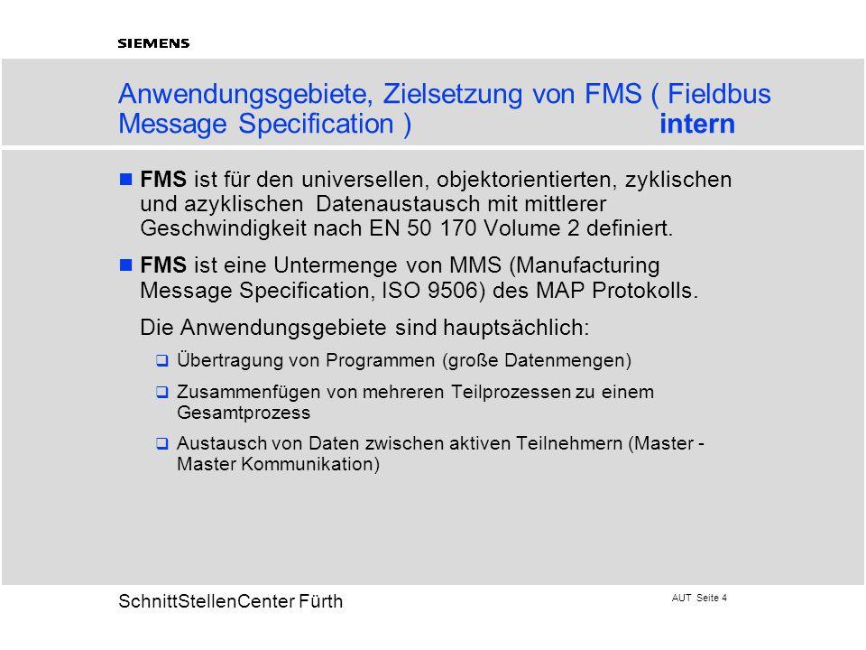 AUT Seite 4 20 SchnittStellenCenter Fürth Anwendungsgebiete, Zielsetzung von FMS ( Fieldbus Message Specification )intern FMS ist für den universellen