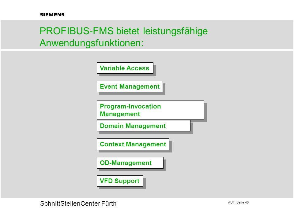 AUT Seite 40 20 SchnittStellenCenter Fürth PROFIBUS-FMS bietet leistungsfähige Anwendungsfunktionen: Event Management Context Management OD-Management