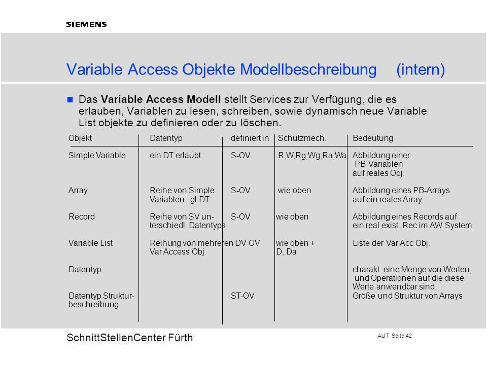 AUT Seite 42 20 SchnittStellenCenter Fürth Variable Access Objekte Modellbeschreibung (intern) Das Variable Access Modell stellt Services zur Verfügun