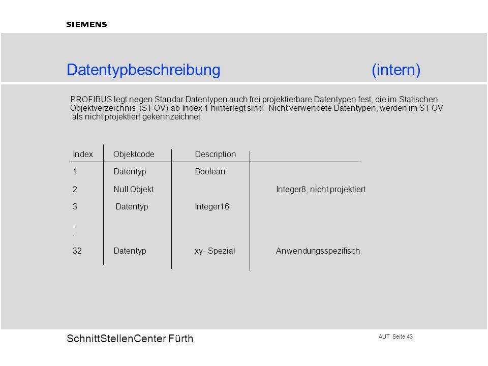 AUT Seite 43 20 SchnittStellenCenter Fürth Datentypbeschreibung(intern) IndexObjektcodeDescription 1 DatentypBoolean 2Null ObjektInteger8, nicht proje