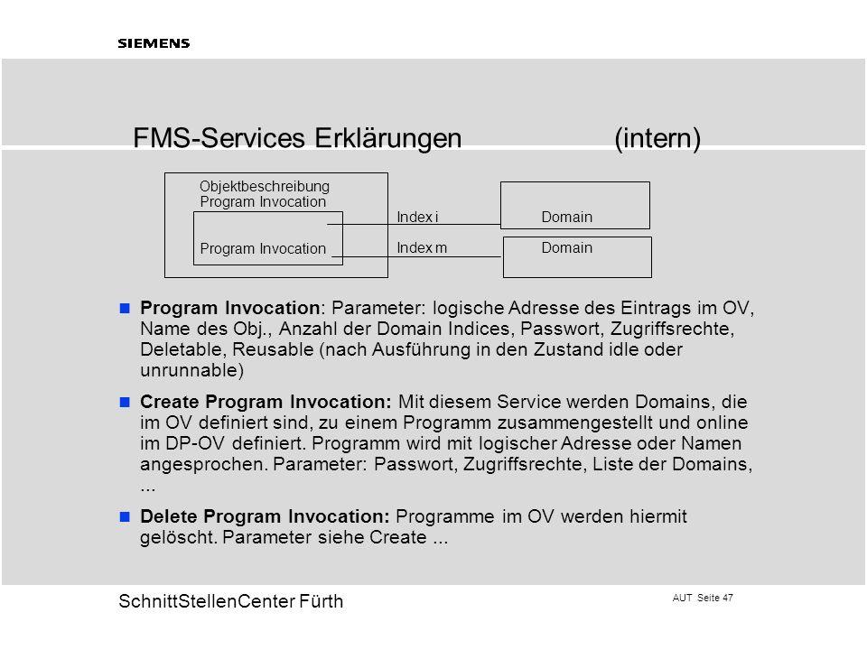 AUT Seite 47 20 SchnittStellenCenter Fürth Program Invocation: Parameter: logische Adresse des Eintrags im OV, Name des Obj., Anzahl der Domain Indice