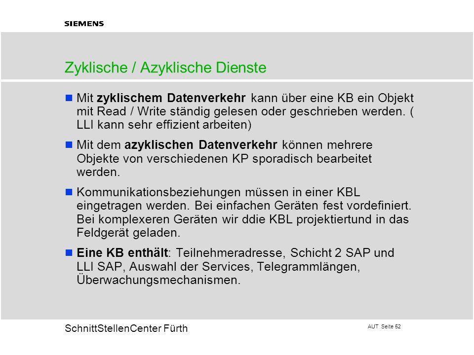 AUT Seite 52 20 SchnittStellenCenter Fürth Zyklische / Azyklische Dienste Mit zyklischem Datenverkehr kann über eine KB ein Objekt mit Read / Write st
