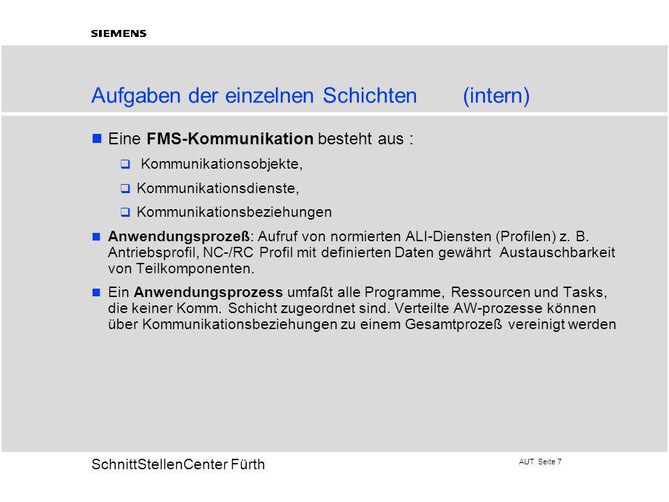 AUT Seite 7 20 SchnittStellenCenter Fürth Eine FMS-Kommunikation besteht aus : Kommunikationsobjekte, Kommunikationsdienste, Kommunikationsbeziehungen