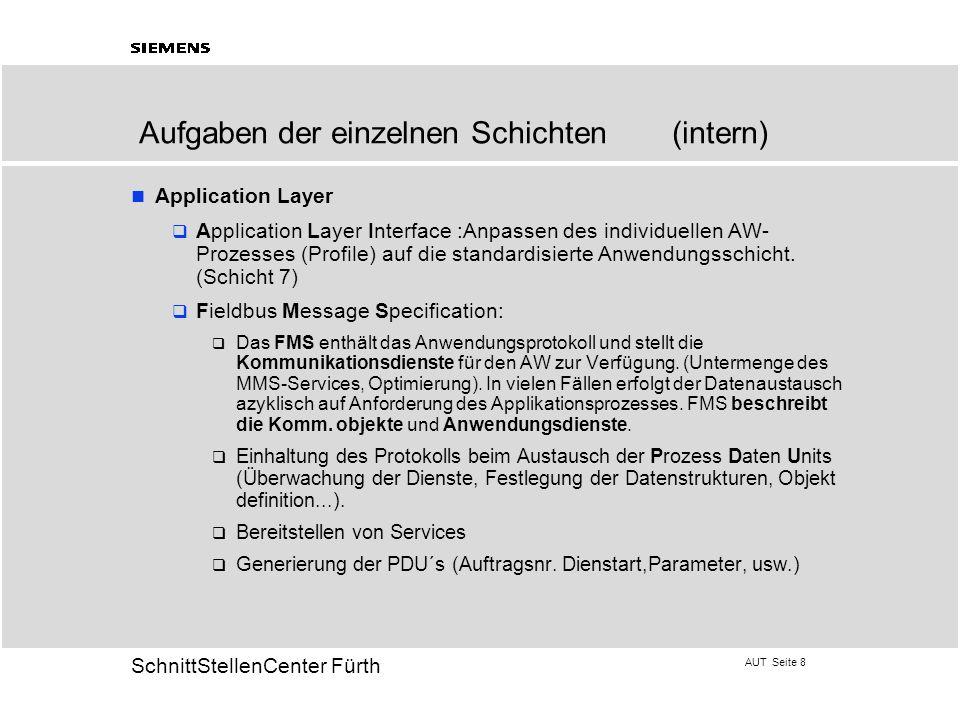 AUT Seite 8 20 SchnittStellenCenter Fürth Application Layer Application Layer Interface :Anpassen des individuellen AW- Prozesses (Profile) auf die st